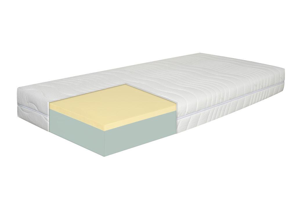 Materac piankowy, foam mattress, Matratze, Schaummatratze, Memory Foam